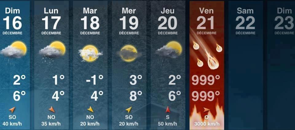 Wetterbericht für Fr., den 21.12.2012