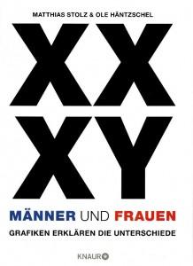 XX XY Männer und Frauen