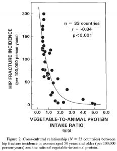 Originalversion der Grafik aus der Veröffentlichung.